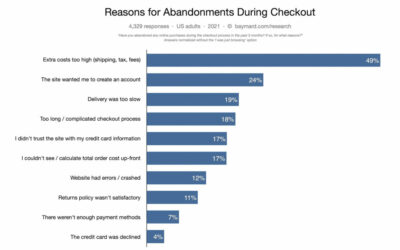 Checkout Web page Design: 7 Absolute best Practices to Building up Conversions